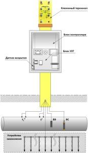 PKM-TST-UZT-173x300